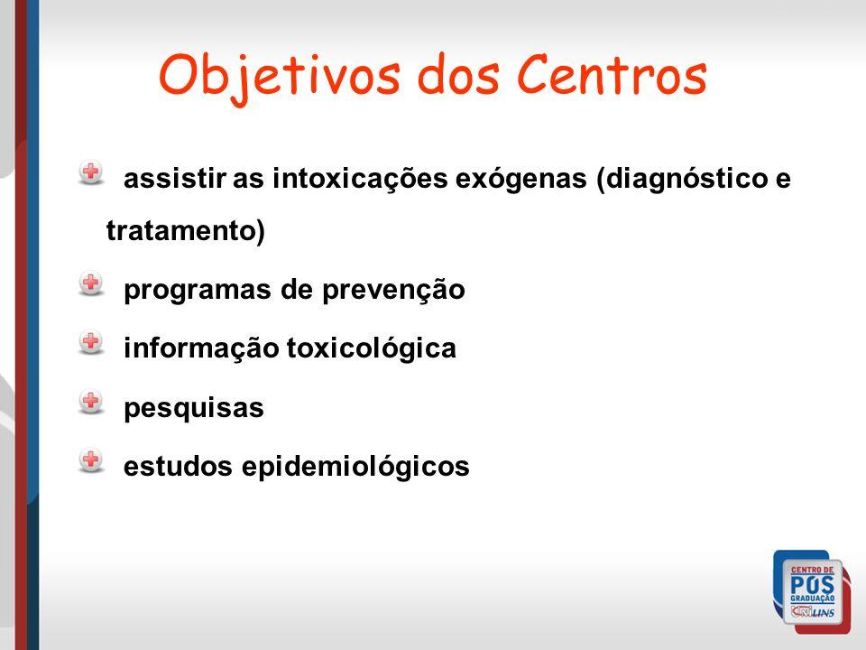 assistir as intoxicações exógenas (diagnóstico e tratamento) programas de prevenção informação toxicológica pesquisas estudos epidemiológicos Objetivos dos Centros