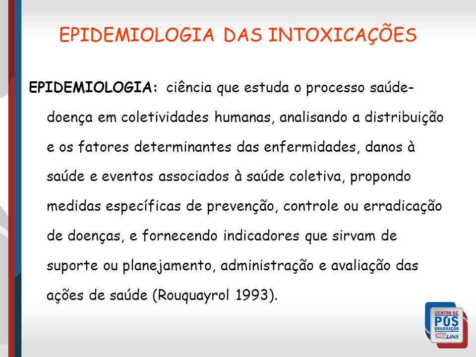 EPIDEMIOLOGIA: ciência que estuda o processo saúde- doença em coletividades humanas, analisando a distribuição e os fatores determinantes das enfermid