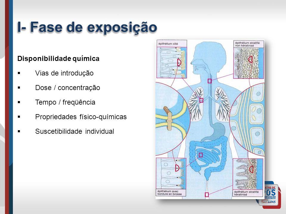 I- Fase de exposição Disponibilidade química Vias de introdução Dose / concentração Tempo / freqüência Propriedades físico-químicas Suscetibilidade in