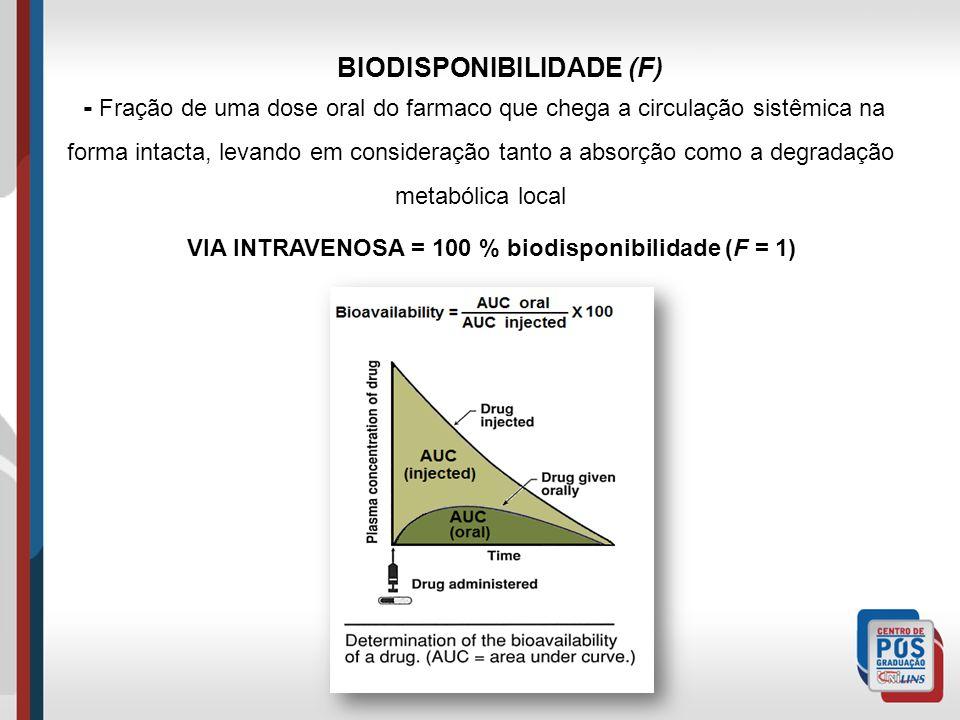 - Fração de uma dose oral do farmaco que chega a circulação sistêmica na forma intacta, levando em consideração tanto a absorção como a degradação metabólica local VIA INTRAVENOSA = 100 % biodisponibilidade (F = 1) BIODISPONIBILIDADE (F)