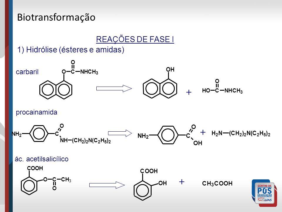 Biotransformação REAÇÕES DE FASE I 1) Hidrólise (ésteres e amidas) OCNHCH 3 O OH HOCNHCH 3 O CNH 2 OH O CH 3 COOH + + + CNH 2 NH(CH 2 ) 2 N(C 2 H 5 ) 2 O carbaril procainamida ác.