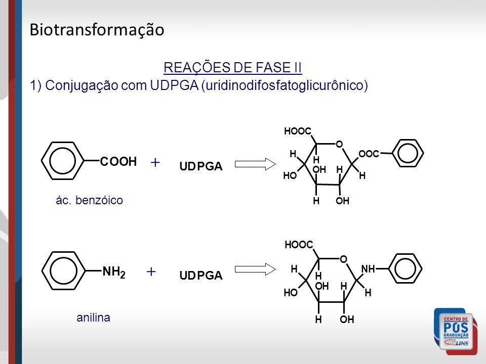 REAÇÕES DE FASE II 1) Conjugação com UDPGA (uridinodifosfatoglicurônico) COOH O HOOC H OHH HOH HO HOOC H NH 2 O HOOC H OHH HOH HO HNH H UDPGA UDPGA + + ác.