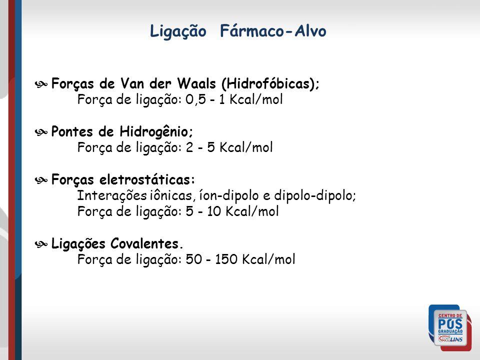 Ligação Fármaco-Alvo Forças de Van der Waals (Hidrofóbicas); Força de ligação: 0,5 - 1 Kcal/mol Pontes de Hidrogênio; Força de ligação: 2 - 5 Kcal/mol