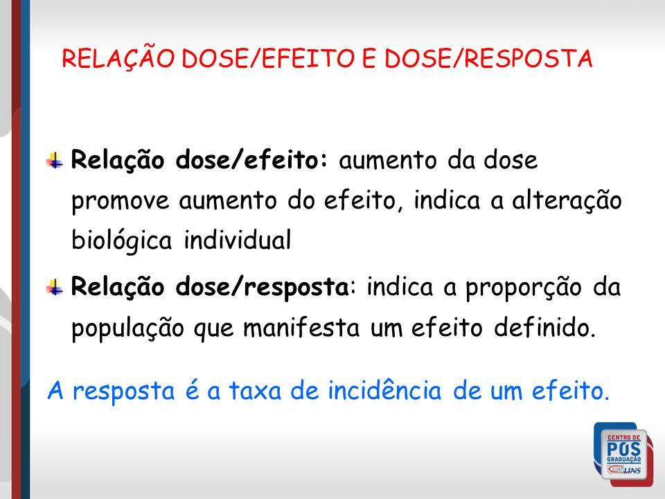 Relação dose/efeito: aumento da dose promove aumento do efeito, indica a alteração biológica individual Relação dose/resposta: indica a proporção da p