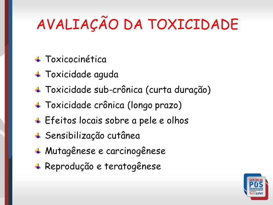 Toxicocinética Toxicidade aguda Toxicidade sub-crônica (curta duração) Toxicidade crônica (longo prazo) Efeitos locais sobre a pele e olhos Sensibilização cutânea Mutagênese e carcinogênese Reprodução e teratogênese AVALIAÇÃO DA TOXICIDADE