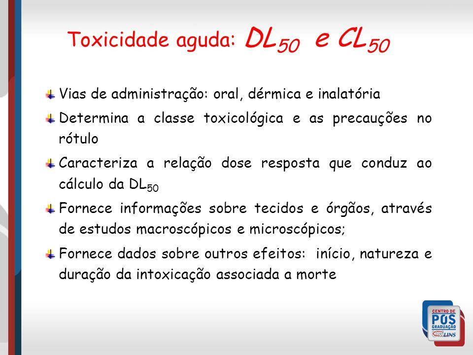 Vias de administração: oral, dérmica e inalatória Determina a classe toxicológica e as precauções no rótulo Caracteriza a relação dose resposta que co
