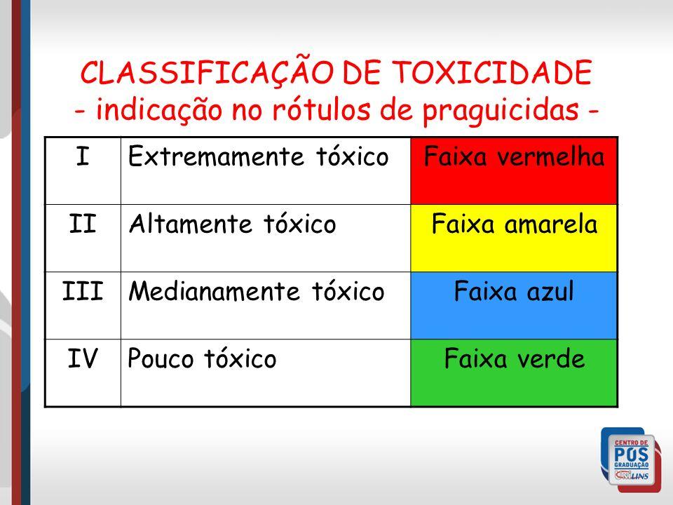 CLASSIFICAÇÃO DE TOXICIDADE - indicação no rótulos de praguicidas - IExtremamente tóxicoFaixa vermelha IIAltamente tóxicoFaixa amarela IIIMedianamente tóxicoFaixa azul IVPouco tóxicoFaixa verde