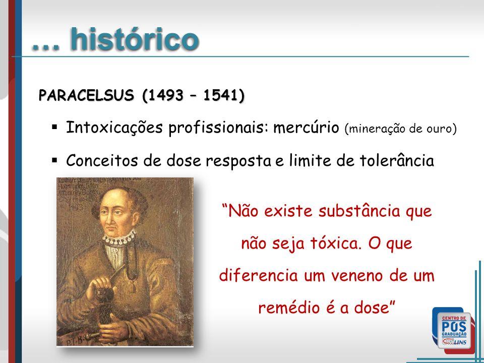 PARACELSUS (1493 – 1541) Intoxicações profissionais: mercúrio (mineração de ouro) Conceitos de dose resposta e limite de tolerância Não existe substância que não seja tóxica.