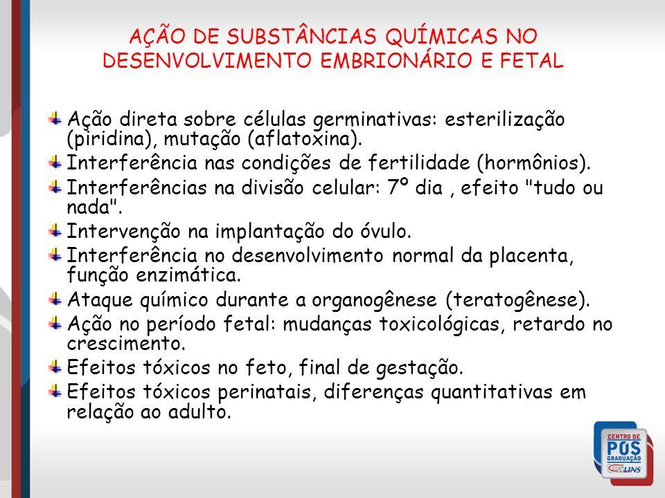 Ação direta sobre células germinativas: esterilização (piridina), mutação (aflatoxina). Interferência nas condições de fertilidade (hormônios). Interf