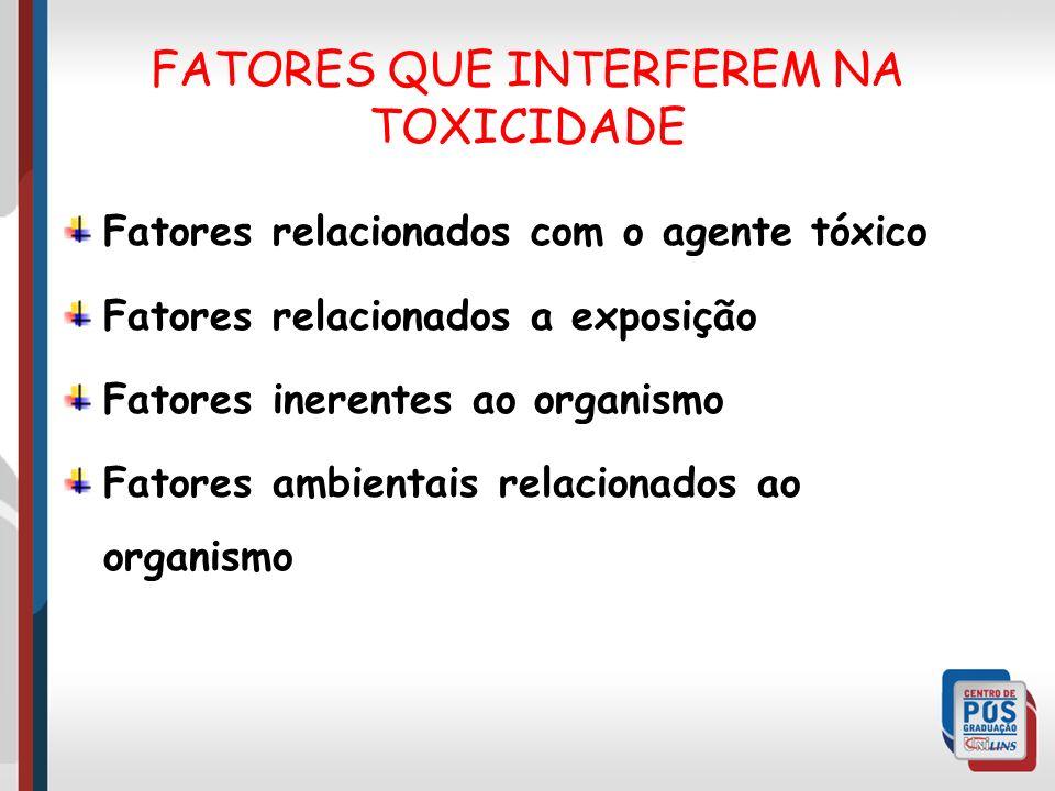 Fatores relacionados com o agente tóxico Fatores relacionados a exposição Fatores inerentes ao organismo Fatores ambientais relacionados ao organismo FATORES QUE INTERFEREM NA TOXICIDADE