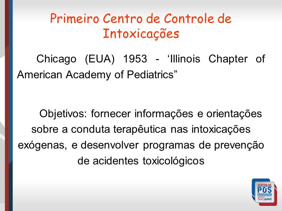 Chicago (EUA) 1953 - Illinois Chapter of American Academy of Pediatrics Objetivos: fornecer informações e orientações sobre a conduta terapêutica nas