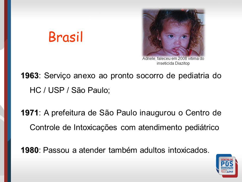 1963 1963: Serviço anexo ao pronto socorro de pediatria do HC / USP / São Paulo; 1971 1971: A prefeitura de São Paulo inaugurou o Centro de Controle de Intoxicações com atendimento pediátrico 1980 1980: Passou a atender também adultos intoxicados.