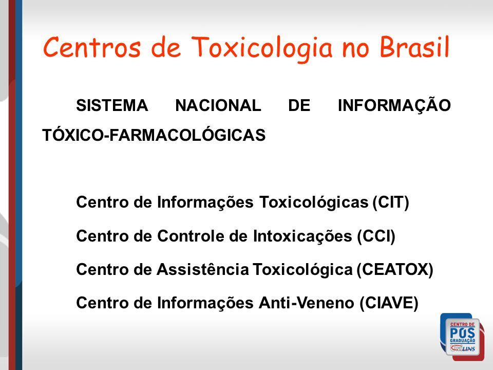 SISTEMA NACIONAL DE INFORMAÇÃO TÓXICO-FARMACOLÓGICAS Centro de Informações Toxicológicas (CIT) Centro de Controle de Intoxicações (CCI) Centro de Assistência Toxicológica (CEATOX) Centro de Informações Anti-Veneno (CIAVE) Centros de Toxicologia no Brasil