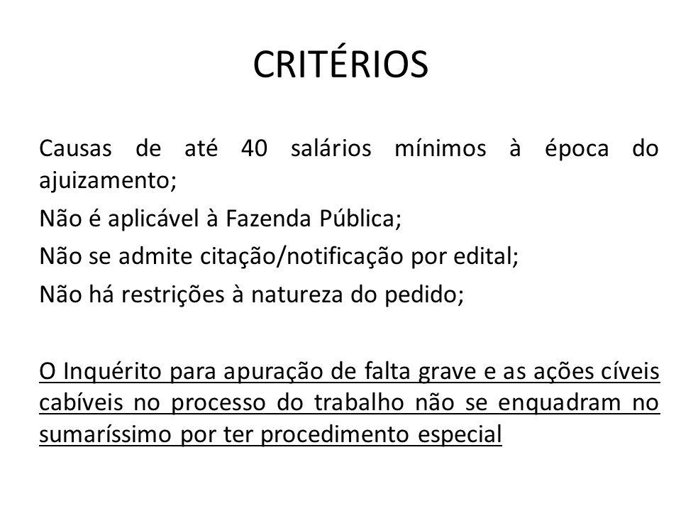 CRITÉRIOS Causas de até 40 salários mínimos à época do ajuizamento; Não é aplicável à Fazenda Pública; Não se admite citação/notificação por edital; N