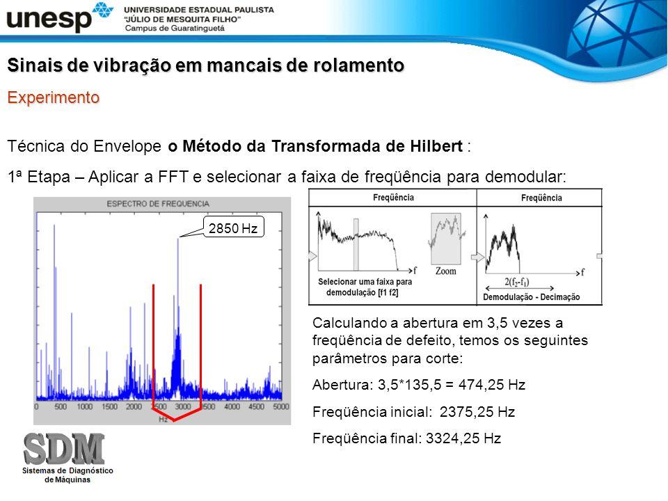Técnica do Envelope o Método da Transformada de Hilbert : 1ª Etapa – Aplicar a FFT e selecionar a faixa de freqüência para demodular: Sinais de vibraç
