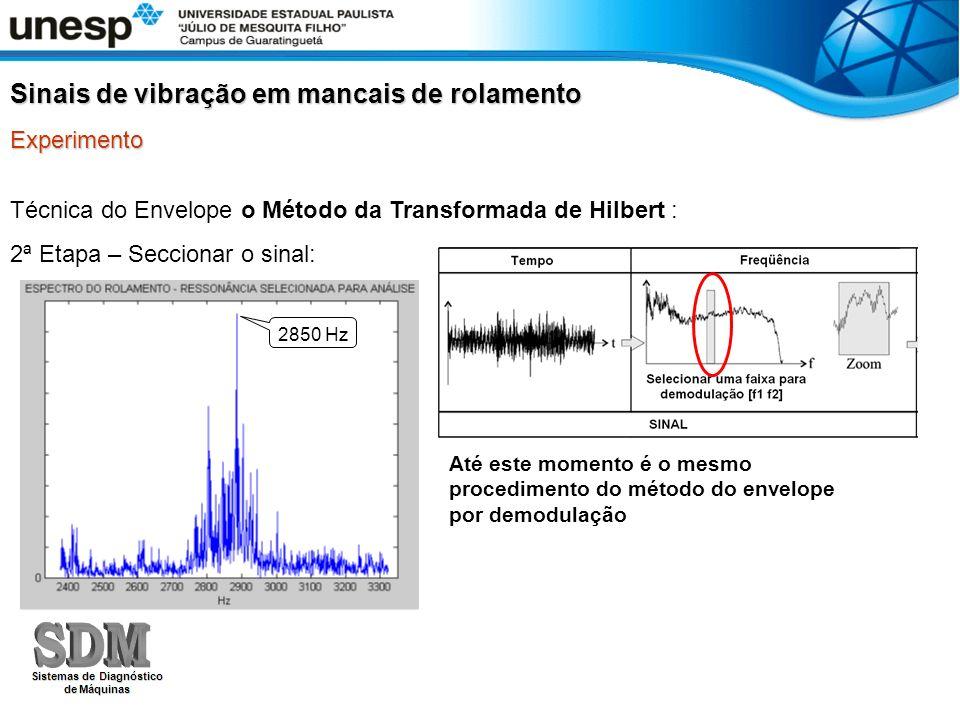 2850 Hz Técnica do Envelope o Método da Transformada de Hilbert : 2ª Etapa – Seccionar o sinal: Sinais de vibração em mancais de rolamento Experimento
