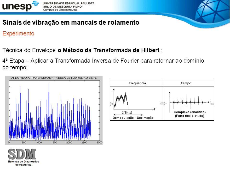 Técnica do Envelope o Método da Transformada de Hilbert : 4ª Etapa – Aplicar a Transformada Inversa de Fourier para retornar ao domínio do tempo: Sina
