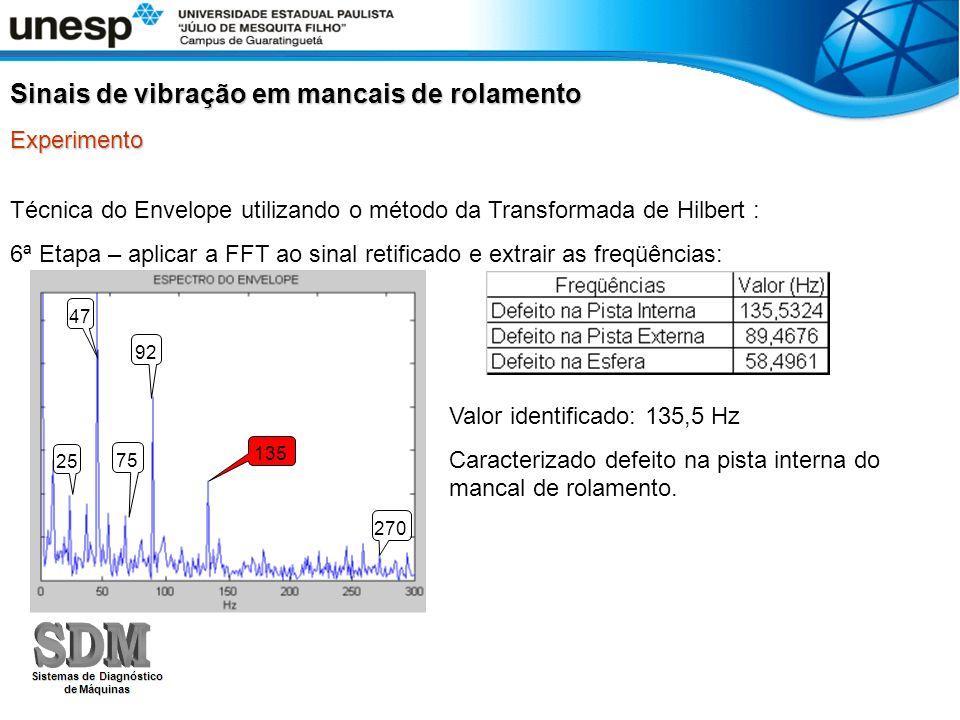 Técnica do Envelope utilizando o método da Transformada de Hilbert : 6ª Etapa – aplicar a FFT ao sinal retificado e extrair as freqüências: Sinais de