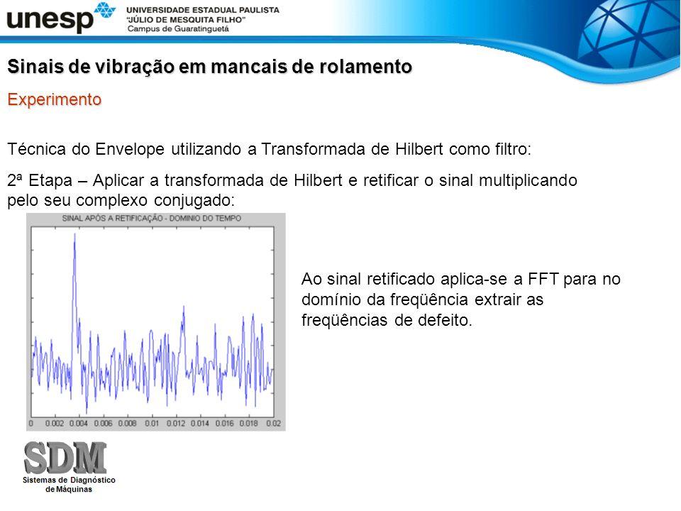 Técnica do Envelope utilizando a Transformada de Hilbert como filtro: 2ª Etapa – Aplicar a transformada de Hilbert e retificar o sinal multiplicando p