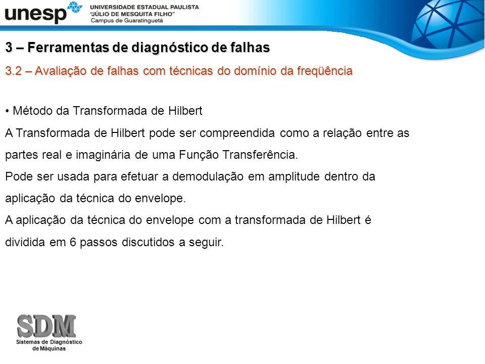 3.2 – Avaliação de falhas com técnicas do domínio da freqüência Análise do Envelope utilizando o método da Transformada de Hilbert O procedimento é dividido em 6 etapas: 1º Aplicar a FFT no sinal e identificar uma faixa para demodulação.