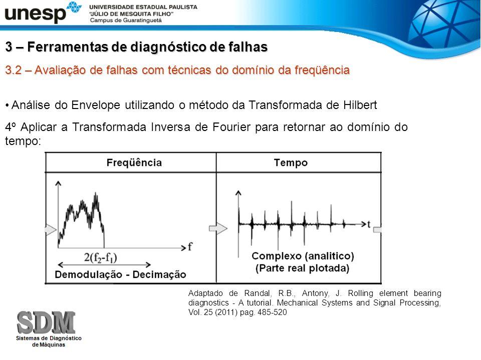 Técnica do Envelope utilizando o método da Transformada de Hilbert : 6ª Etapa – aplicar a FFT ao sinal retificado e extrair as freqüências: Sinais de vibração em mancais de rolamento Experimento Valor identificado: 135,5 Hz Caracterizado defeito na pista interna do mancal de rolamento.