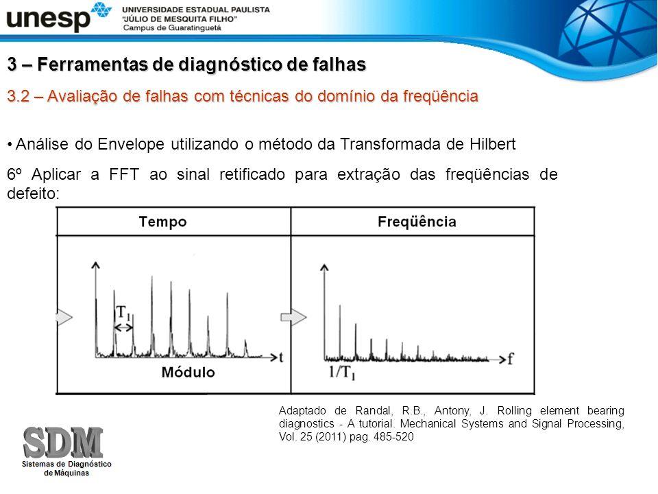 Técnica do Envelope utilizando a Transformada de Hilbert como filtro : 1ª Etapa – Selecionar a freqüência ressonante (freqüência portadora): Sinais de vibração em mancais de rolamento Experimento 2850 Hz Calculando a abertura em 3,5 vezes a freqüência de defeito, temos os seguintes parâmetros para corte: Abertura: 3,5*135,5 = 474,25 Hz Freqüência inicial: 2375,25 Hz Freqüência final: 3324,25 Hz Região de corte ao redor da ressonância