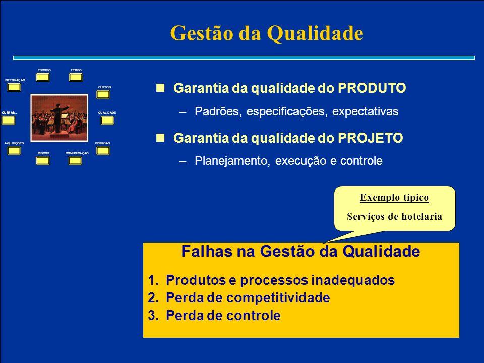 Gestão da Qualidade Garantia da qualidade do PRODUTO –Padrões, especificações, expectativas Garantia da qualidade do PROJETO –Planejamento, execução e
