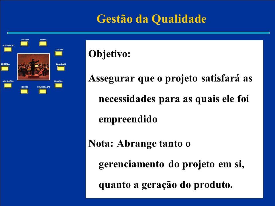 Gestão da Qualidade Objetivo: Assegurar que o projeto satisfará as necessidades para as quais ele foi empreendido Nota: Abrange tanto o gerenciamento