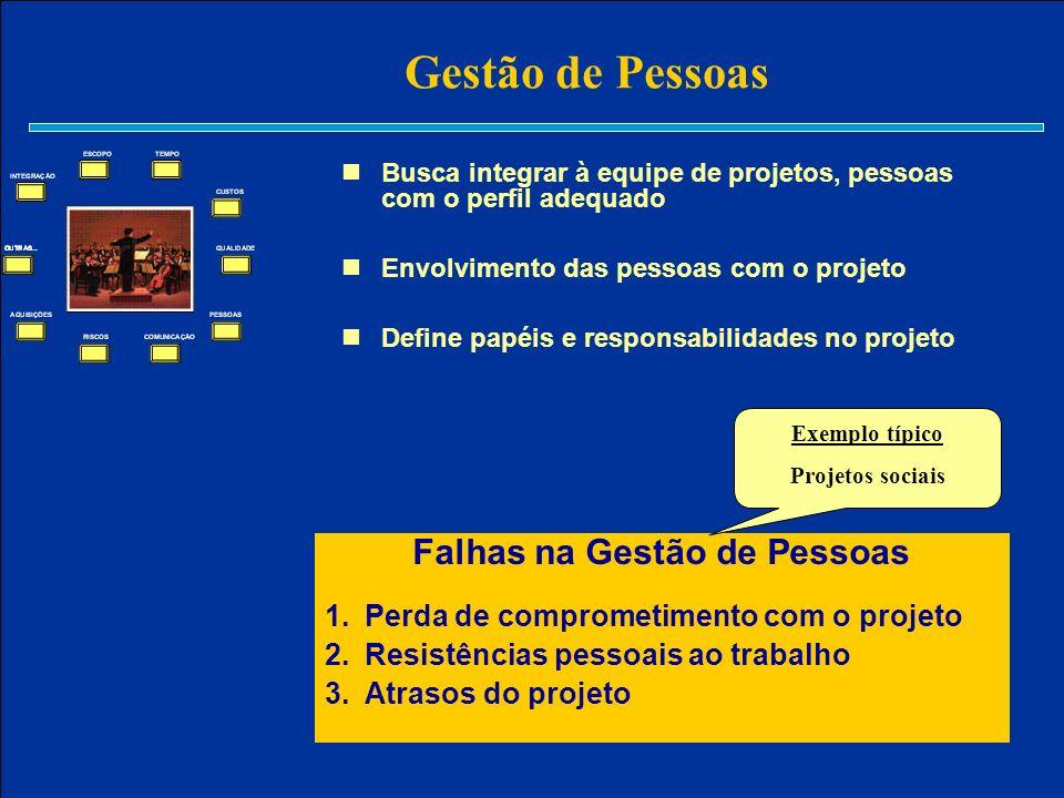 Gestão de Pessoas Busca integrar à equipe de projetos, pessoas com o perfil adequado Envolvimento das pessoas com o projeto Define papéis e responsabi