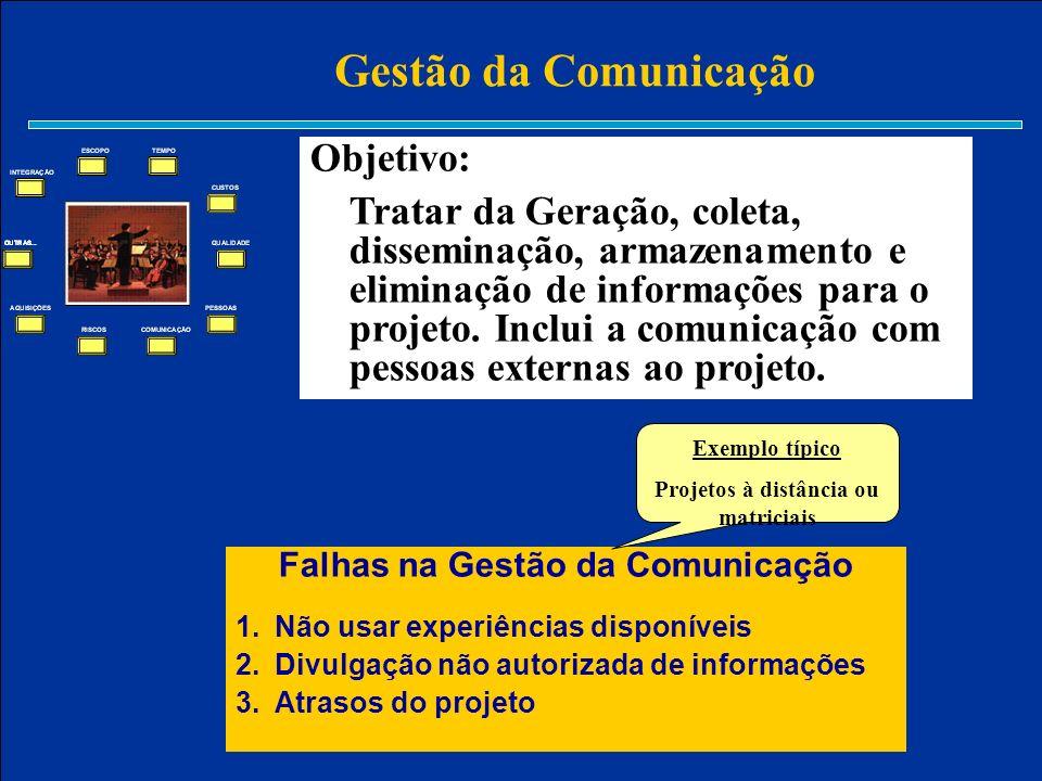 Gestão da Comunicação Objetivo: Tratar da Geração, coleta, disseminação, armazenamento e eliminação de informações para o projeto. Inclui a comunicaçã