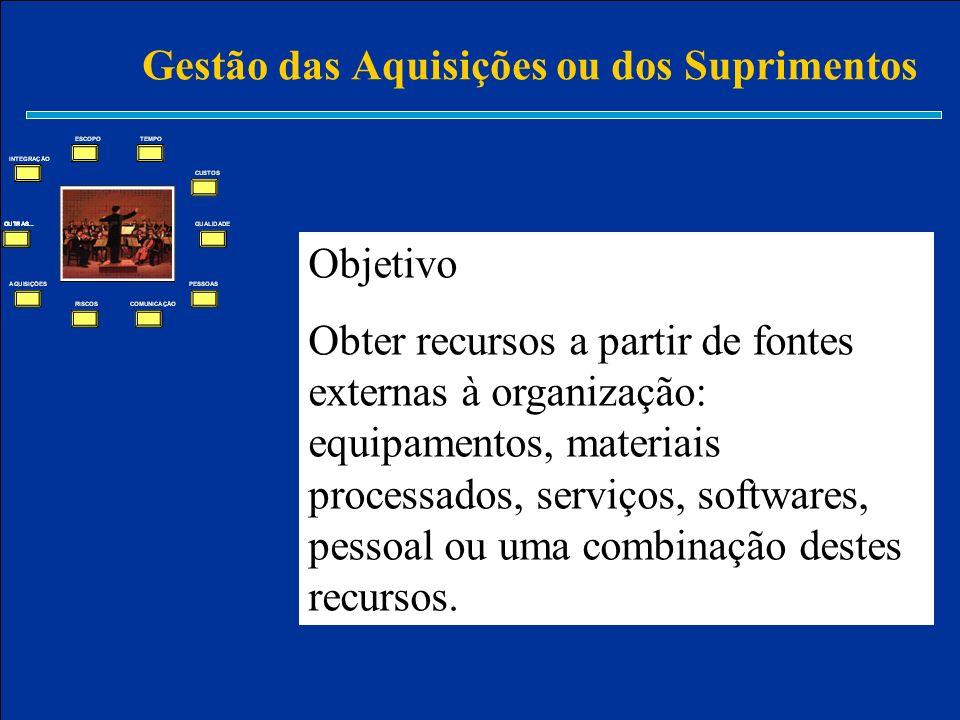 Gestão das Aquisições ou dos Suprimentos Objetivo Obter recursos a partir de fontes externas à organização: equipamentos, materiais processados, servi