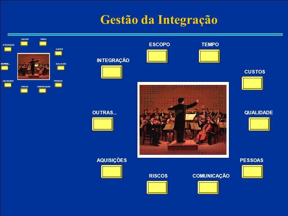 Gestão da Integração INTEGRAÇÃO ESCOPOTEMPO CUSTOS QUALIDADE PESSOAS COMUNICAÇÃORISCOS AQUISIÇÕES OUTRAS...