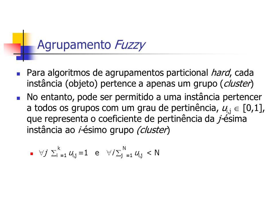 Agrupamento Fuzzy Para algoritmos de agrupamentos particional hard, cada instância (objeto) pertence a apenas um grupo (cluster) No entanto, pode ser permitido a uma instância pertencer a todos os grupos com um grau de pertinência, u i,j [0,1], que representa o coeficiente de pertinência da j-ésima instância ao i-ésimo grupo (cluster) j i k =1 u i,j =1 e i j N =1 u i,j < N
