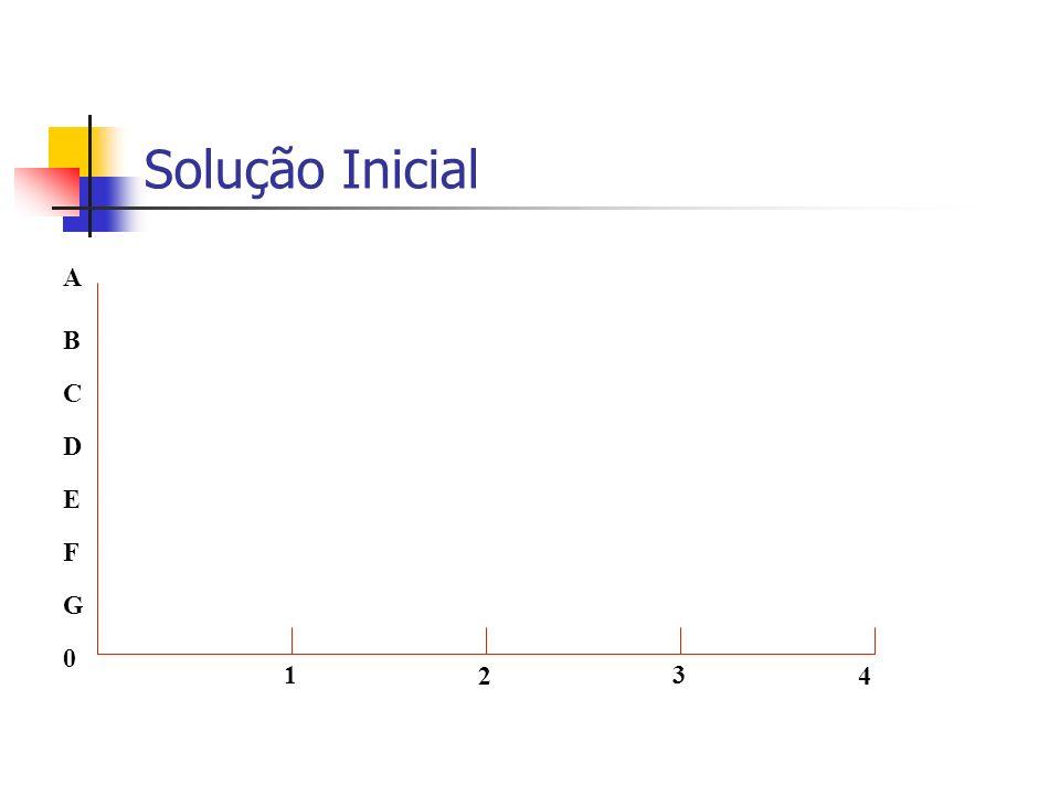 Solução Inicial 0 G F C A B D E 1 2 3 4