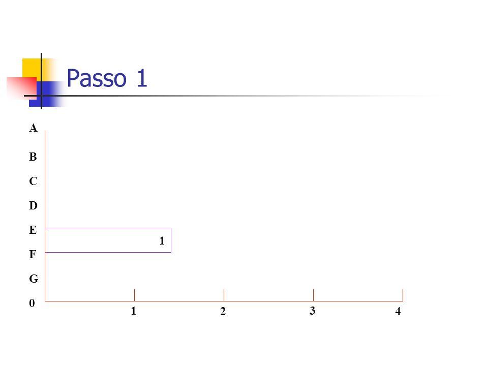 Passo 1 0 G F C A B D E 1 2 3 4 1