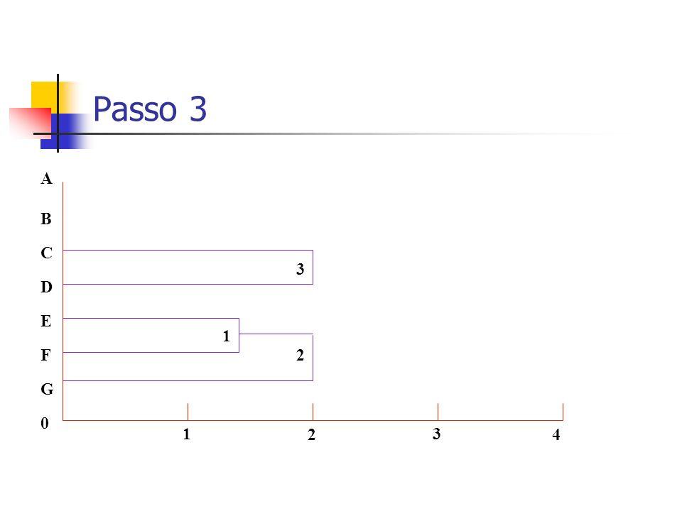 Passo 3 0 G F C A B D E 1 2 3 4 1 2 3