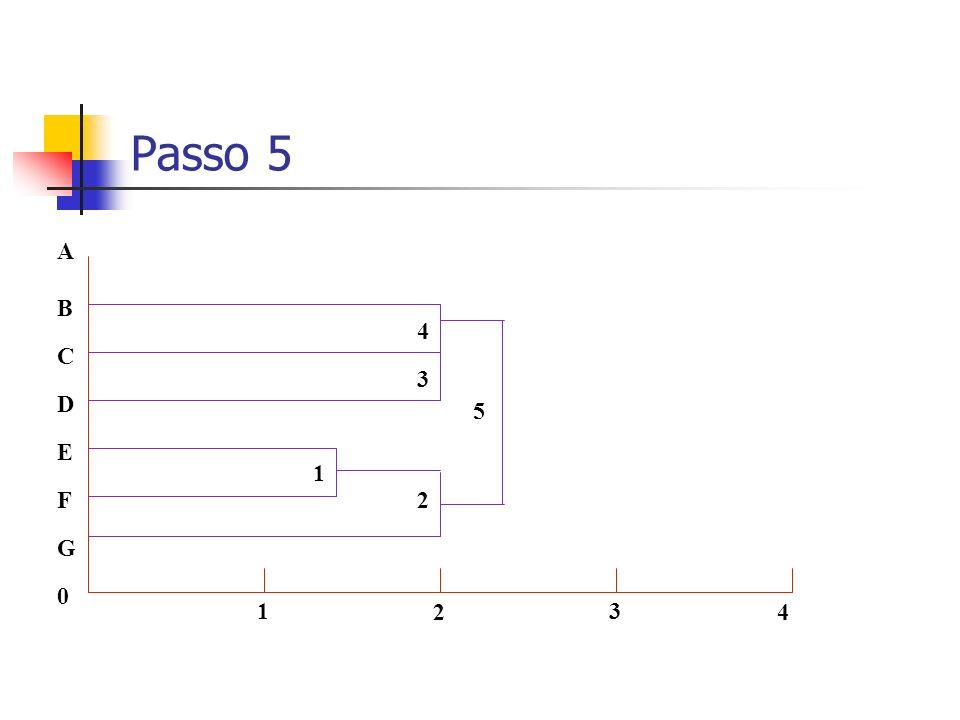 Passo 5 0 G F C A B D E 1 2 3 4 1 2 3 4 5