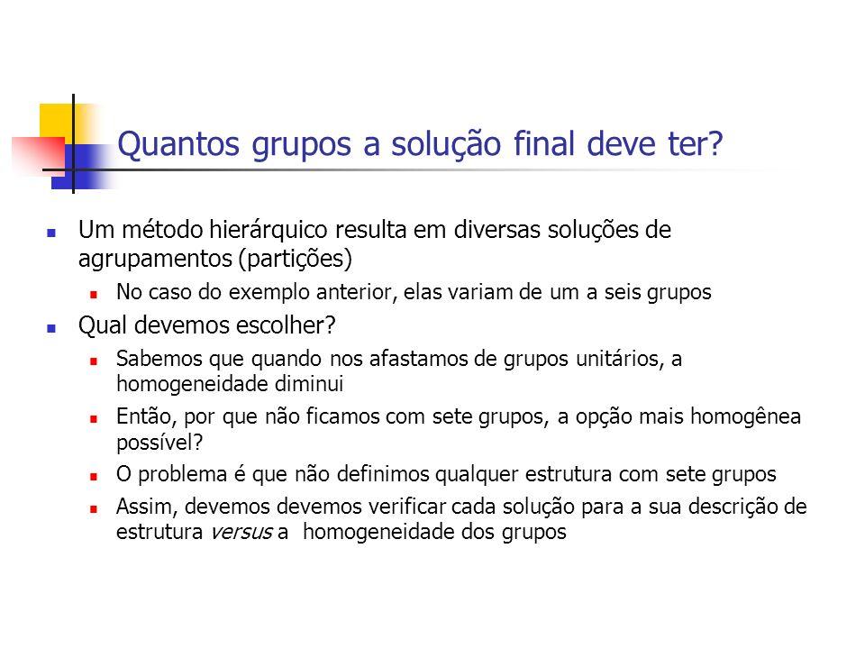 Quantos grupos a solução final deve ter? Um método hierárquico resulta em diversas soluções de agrupamentos (partições) No caso do exemplo anterior, e