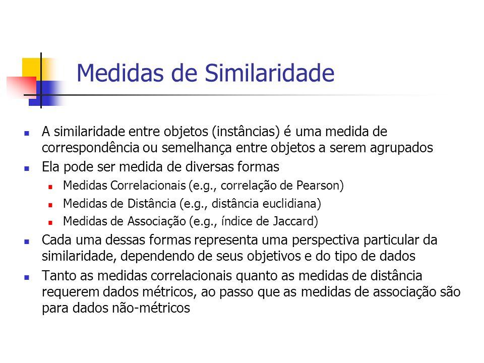 Medidas de Similaridade A similaridade entre objetos (instâncias) é uma medida de correspondência ou semelhança entre objetos a serem agrupados Ela pode ser medida de diversas formas Medidas Correlacionais (e.g., correlação de Pearson) Medidas de Distância (e.g., distância euclidiana) Medidas de Associação (e.g., índice de Jaccard) Cada uma dessas formas representa uma perspectiva particular da similaridade, dependendo de seus objetivos e do tipo de dados Tanto as medidas correlacionais quanto as medidas de distância requerem dados métricos, ao passo que as medidas de associação são para dados não-métricos