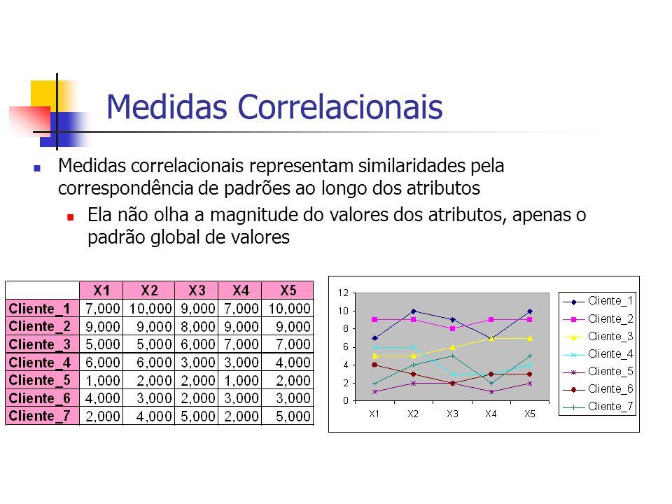 Medidas Correlacionais Medidas correlacionais representam similaridades pela correspondência de padrões ao longo dos atributos Ela não olha a magnitud