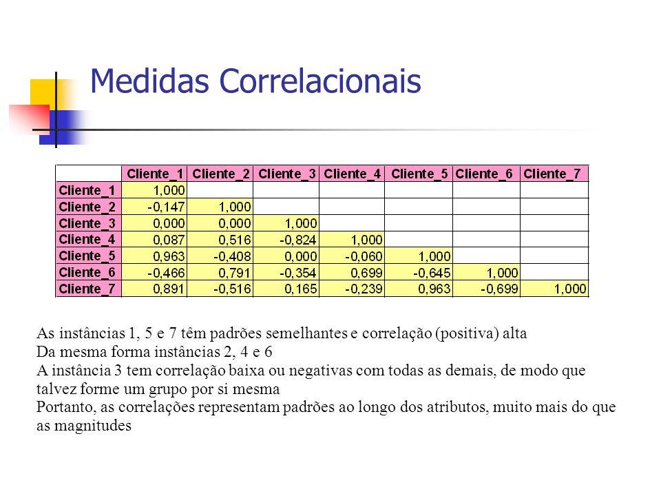 As instâncias 1, 5 e 7 têm padrões semelhantes e correlação (positiva) alta Da mesma forma instâncias 2, 4 e 6 A instância 3 tem correlação baixa ou n