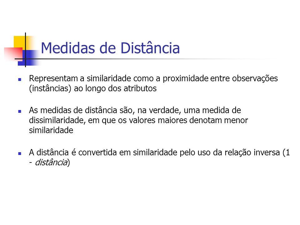 Medidas de Distância Representam a similaridade como a proximidade entre observações (instâncias) ao longo dos atributos As medidas de distância são, na verdade, uma medida de dissimilaridade, em que os valores maiores denotam menor similaridade A distância é convertida em similaridade pelo uso da relação inversa (1 - distância)