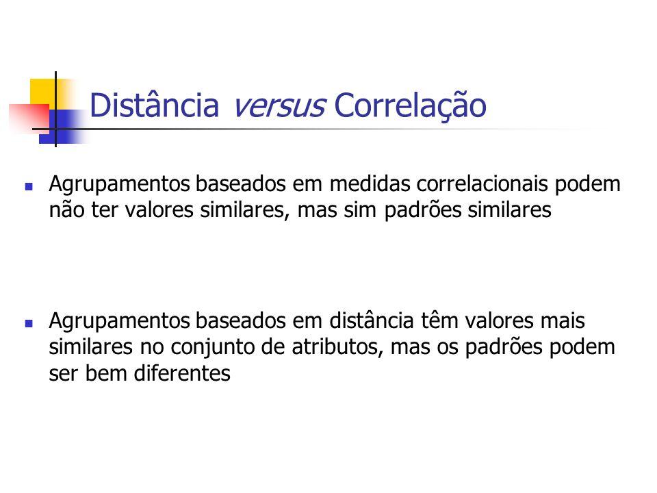 Distância versus Correlação Agrupamentos baseados em medidas correlacionais podem não ter valores similares, mas sim padrões similares Agrupamentos baseados em distância têm valores mais similares no conjunto de atributos, mas os padrões podem ser bem diferentes