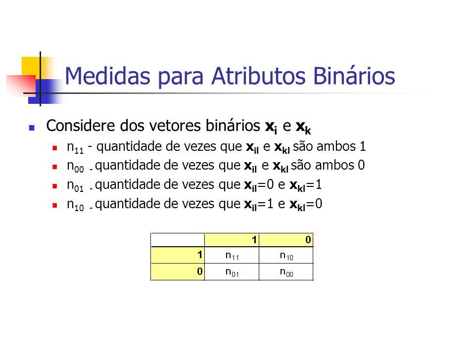 Medidas para Atributos Binários Considere dos vetores binários x i e x k n 11 - quantidade de vezes que x il e x kl são ambos 1 n 00 - quantidade de vezes que x il e x kl são ambos 0 n 01 - quantidade de vezes que x il =0 e x kl =1 n 10 - quantidade de vezes que x il =1 e x kl =0