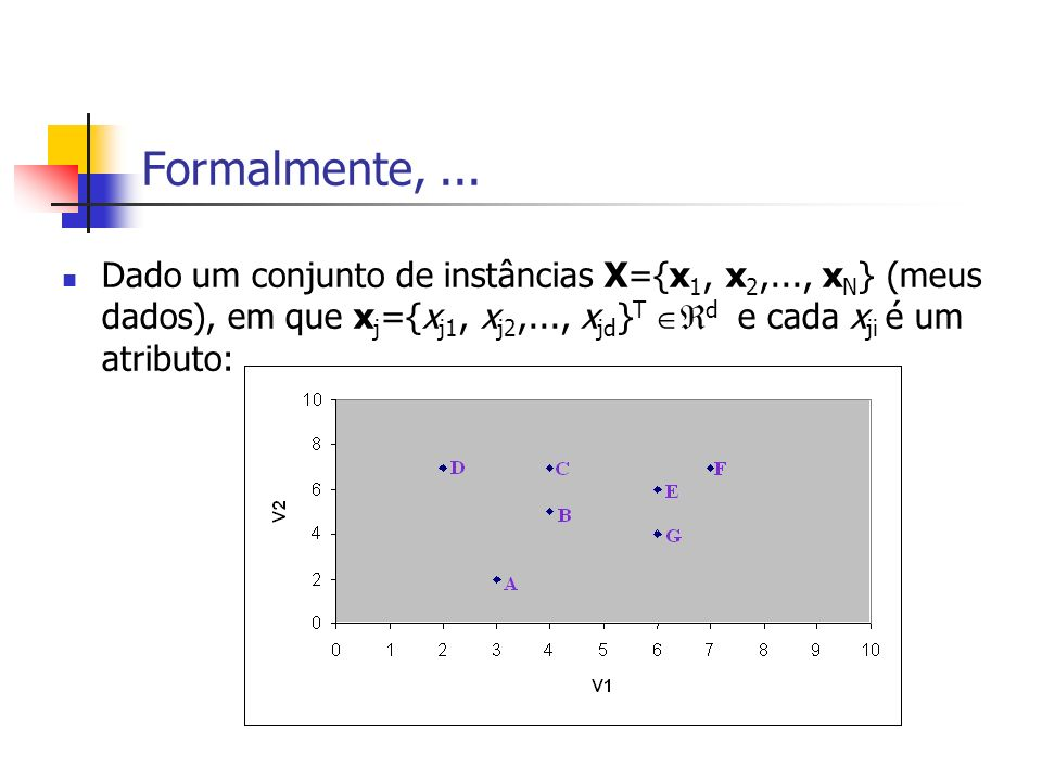 Formalmente,... Dado um conjunto de instâncias X={x 1, x 2,..., x N } (meus dados), em que x j ={x j1, x j2,..., x jd } T d e cada x ji é um atributo: