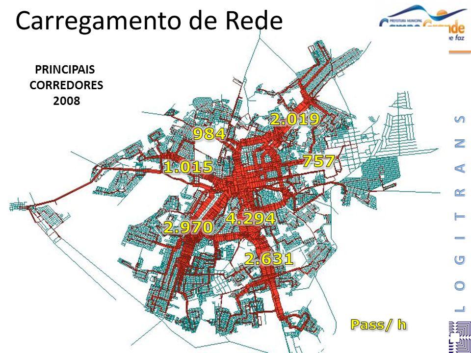 PRINCIPAIS CORREDORES 2008 Carregamento de Rede