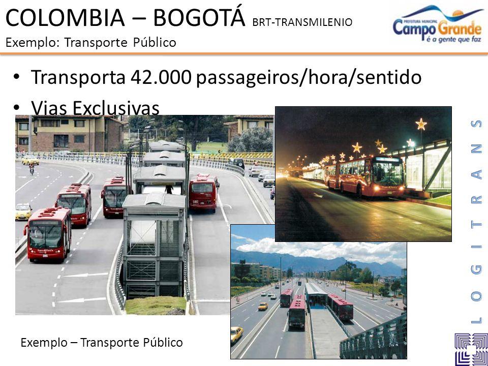 COLOMBIA – BOGOTÁ BRT-TRANSMILENIO Exemplo: Transporte Público Transporta 42.000 passageiros/hora/sentido Vias Exclusivas Exemplo – Transporte Público