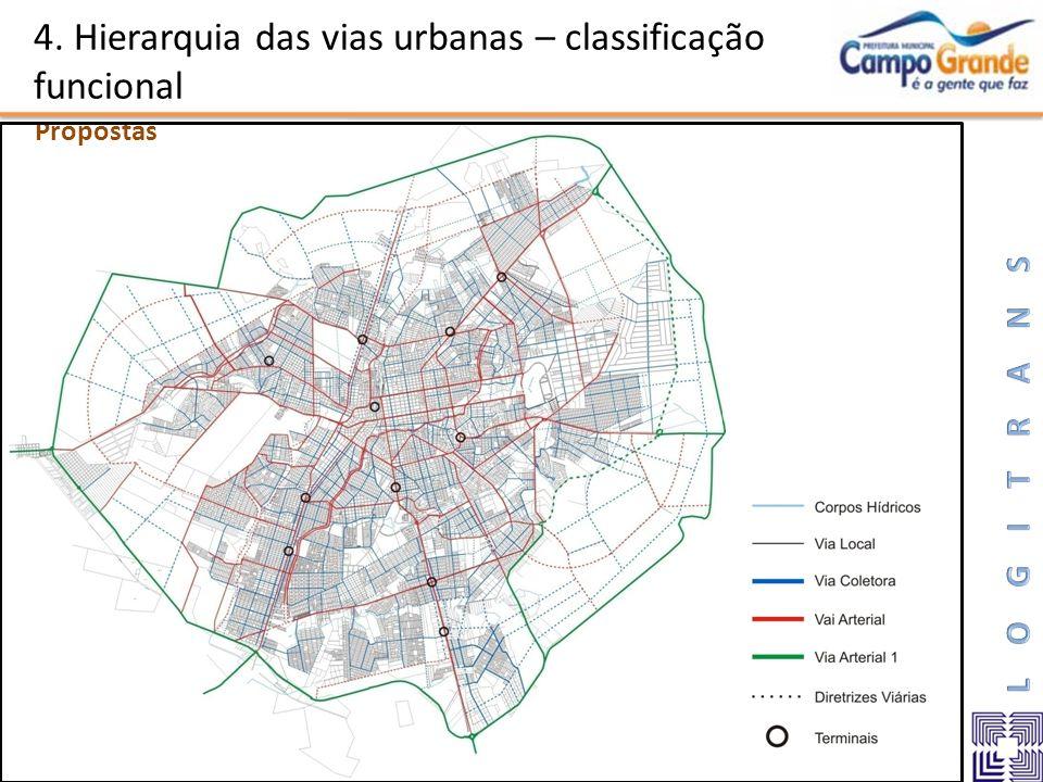 4. Hierarquia das vias urbanas – classificação funcional Propostas