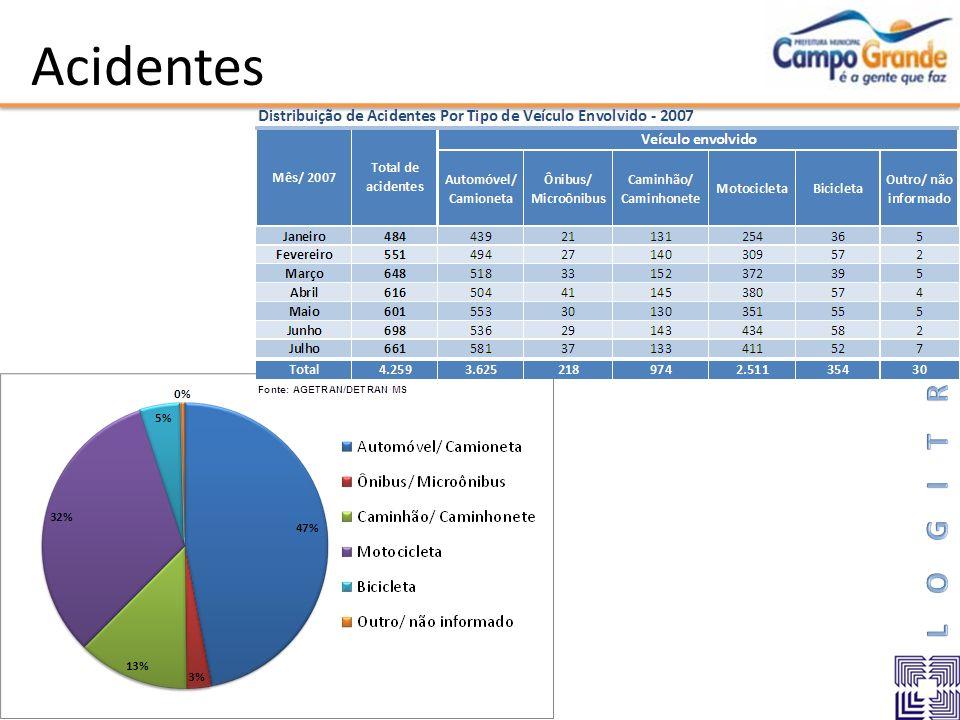 3. Transição para sistemas de média capacidadePropostas