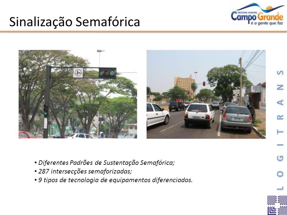 Sinalização Semafórica Diferentes Padrões de Sustentação Semafórica; 287 intersecções semaforizadas; 9 tipos de tecnologia de equipamentos diferenciad